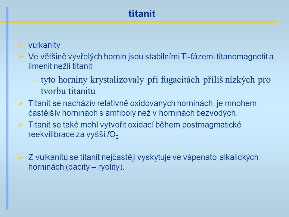 titanit  vulkanity  Ve většině vyvřelých hornin jsou stabilními Ti-fázemi titanomagnetit a ilmenit nežli titanit –tyto horniny krystalizovaly při fu