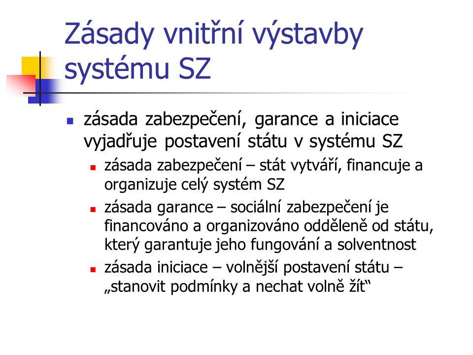 Zásady vnitřní výstavby systému SZ zásada zabezpečení, garance a iniciace vyjadřuje postavení státu v systému SZ zásada zabezpečení – stát vytváří, fi