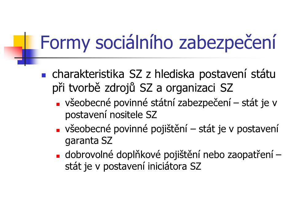 Formy sociálního zabezpečení charakteristika SZ z hlediska postavení státu při tvorbě zdrojů SZ a organizaci SZ všeobecné povinné státní zabezpečení –