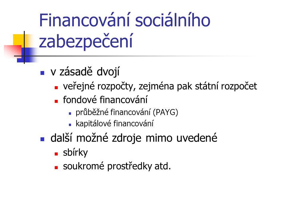 Financování sociálního zabezpečení v zásadě dvojí veřejné rozpočty, zejména pak státní rozpočet fondové financování průběžné financování (PAYG) kapitá