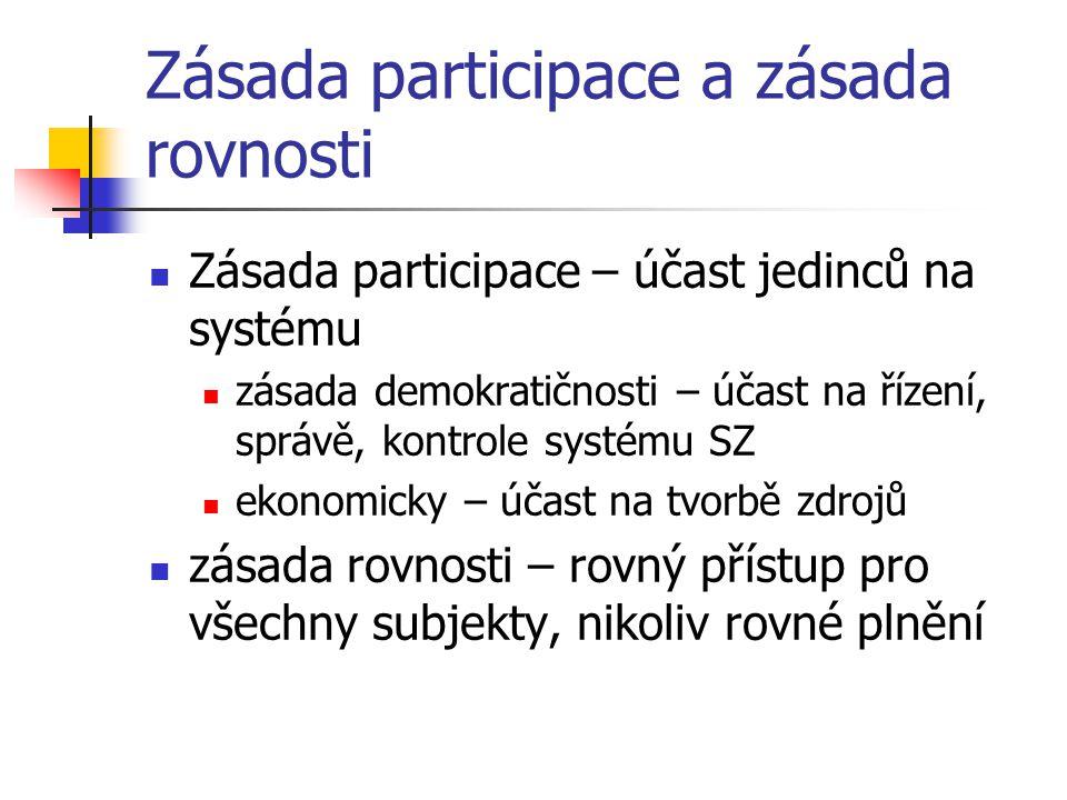 Zásada participace a zásada rovnosti Zásada participace – účast jedinců na systému zásada demokratičnosti – účast na řízení, správě, kontrole systému SZ ekonomicky – účast na tvorbě zdrojů zásada rovnosti – rovný přístup pro všechny subjekty, nikoliv rovné plnění