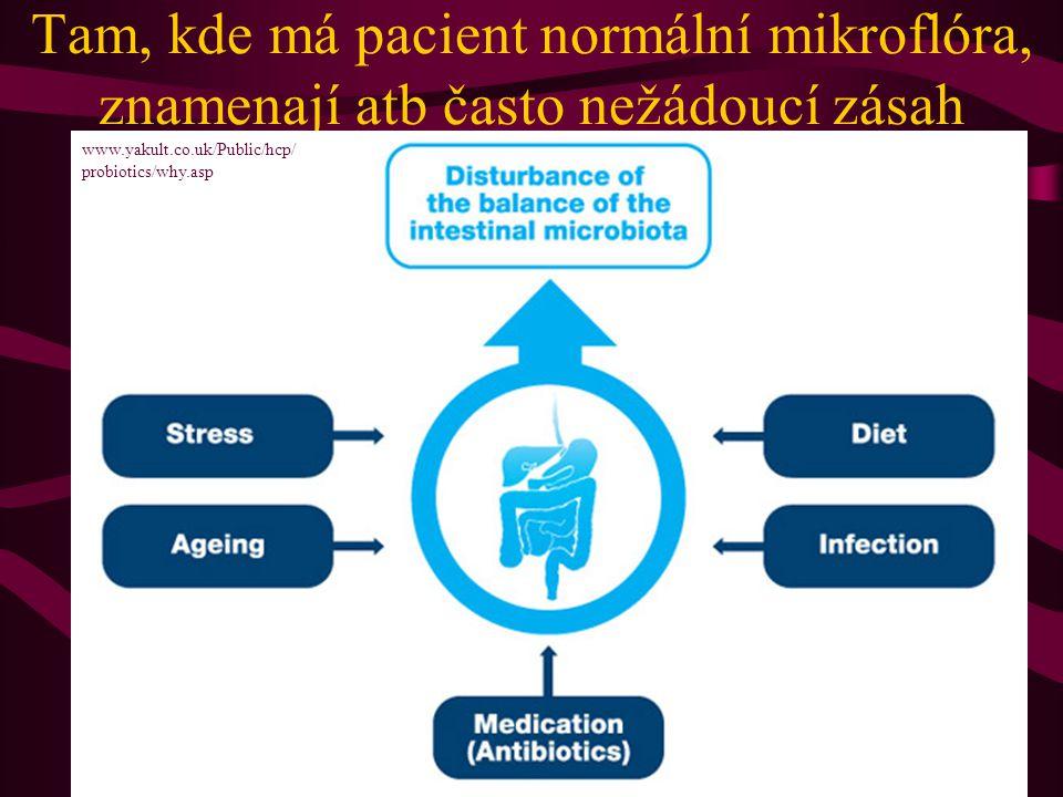 Tam, kde má pacient normální mikroflóra, znamenají atb často nežádoucí zásah www.yakult.co.uk/Public/hcp/ probiotics/why.asp