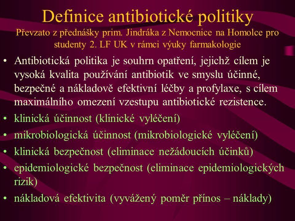 Definice antibiotické politiky Převzato z přednášky prim.