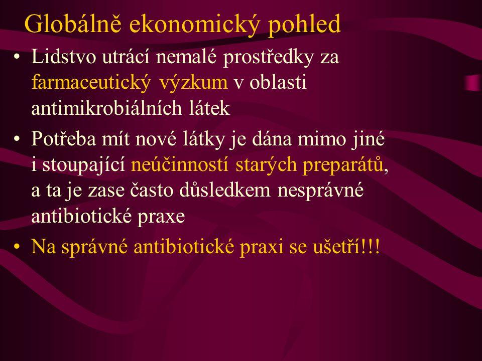 Globálně ekonomický pohled Lidstvo utrácí nemalé prostředky za farmaceutický výzkum v oblasti antimikrobiálních látek Potřeba mít nové látky je dána mimo jiné i stoupající neúčinností starých preparátů, a ta je zase často důsledkem nesprávné antibiotické praxe Na správné antibiotické praxi se ušetří!!!