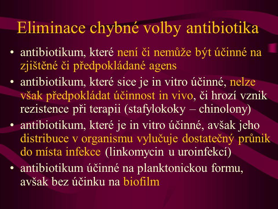 Eliminace chybné volby antibiotika antibiotikum, které není či nemůže být účinné na zjištěné či předpokládané agens antibiotikum, které sice je in vitro účinné, nelze však předpokládat účinnost in vivo, či hrozí vznik rezistence při terapii (stafylokoky – chinolony) antibiotikum, které je in vitro účinné, avšak jeho distribuce v organismu vylučuje dostatečný průnik do místa infekce (linkomycin u uroinfekcí) antibiotikum účinné na planktonickou formu, avšak bez účinku na biofilm