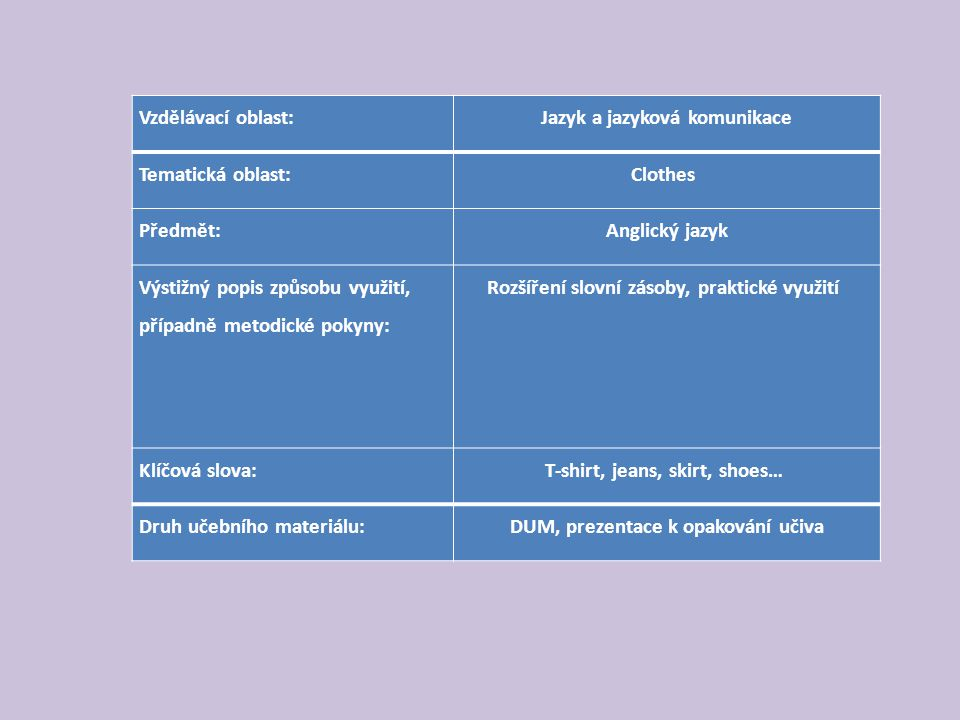 Vzdělávací oblast:Jazyk a jazyková komunikace Tematická oblast:Clothes Předmět:Anglický jazyk Výstižný popis způsobu využití, případně metodické pokyn