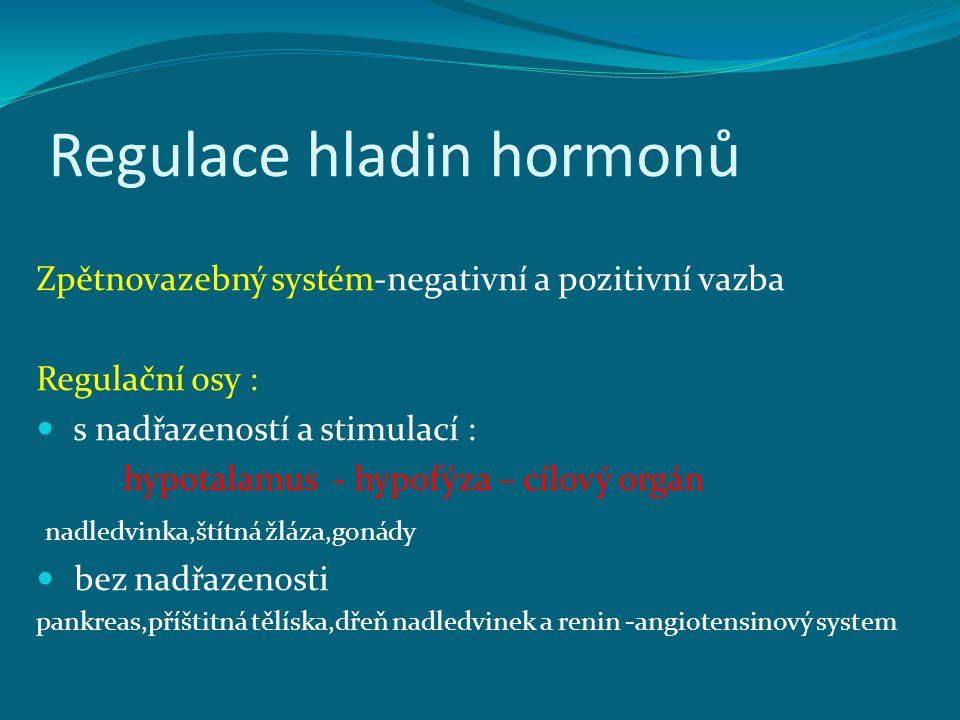 Regulace hladin hormonů Zpětnovazebný systém-negativní a pozitivní vazba Regulační osy : s nadřazeností a stimulací : hypotalamus - hypofýza – cílový orgán nadledvinka,štítná žláza,gonády bez nadřazenosti pankreas,příštitná tělíska,dřeň nadledvinek a renin -angiotensinový system
