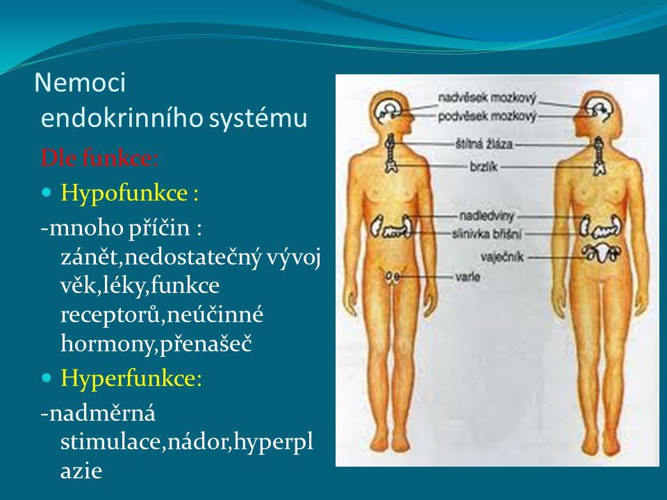 Nemoci endokrinního systému Dle funkce: Hypofunkce : -mnoho příčin : zánět,nedostatečný vývoj věk,léky,funkce receptorů,neúčinné hormony,přenašeč Hyperfunkce: -nadměrná stimulace,nádor,hyperpl azie