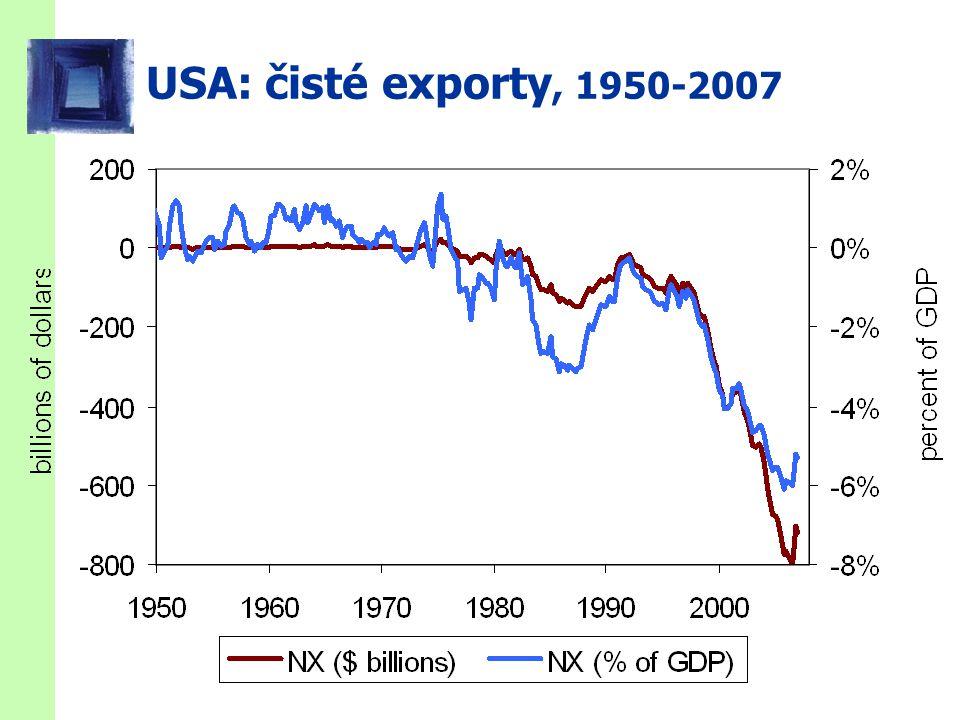 USA: čisté exporty, 1950-2007