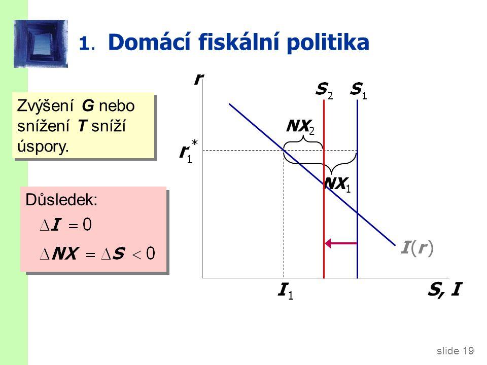 slide 19 1. Domácí fiskální politika r S, I I (r )I (r ) I 1I 1 Zvýšení G nebo snížení T sníží úspory. NX 1 NX 2 Důsledek:
