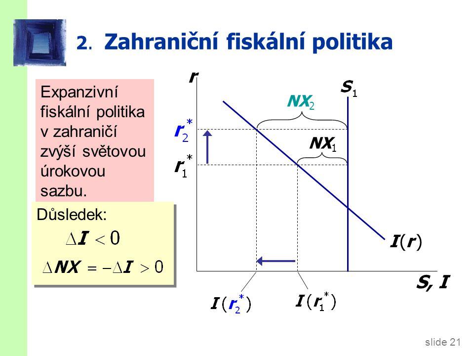 slide 21 2. Zahraniční fiskální politika r S, I I (r )I (r ) Expanzivní fiskální politika v zahraničí zvýší světovou úrokovou sazbu. NX 1 NX 2 Důslede