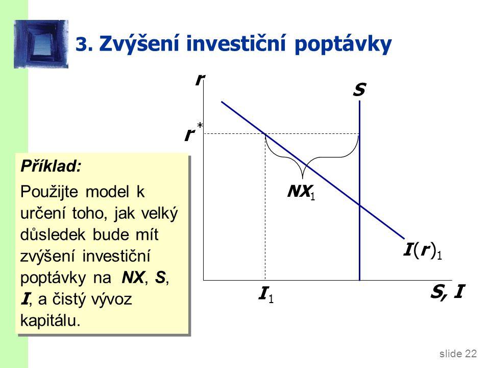 slide 22 3. Zvýšení investiční poptávky r S, I I (r )1I (r )1 Příklad: Použijte model k určení toho, jak velký důsledek bude mít zvýšení investiční po