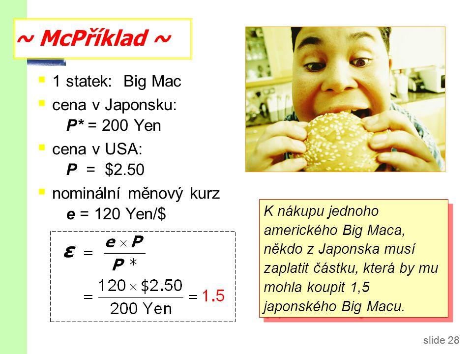 slide 28  1 statek: Big Mac  cena v Japonsku: P* = 200 Yen  cena v USA: P = $2.50  nominální měnový kurz e = 120 Yen/$ K nákupu jednoho amerického