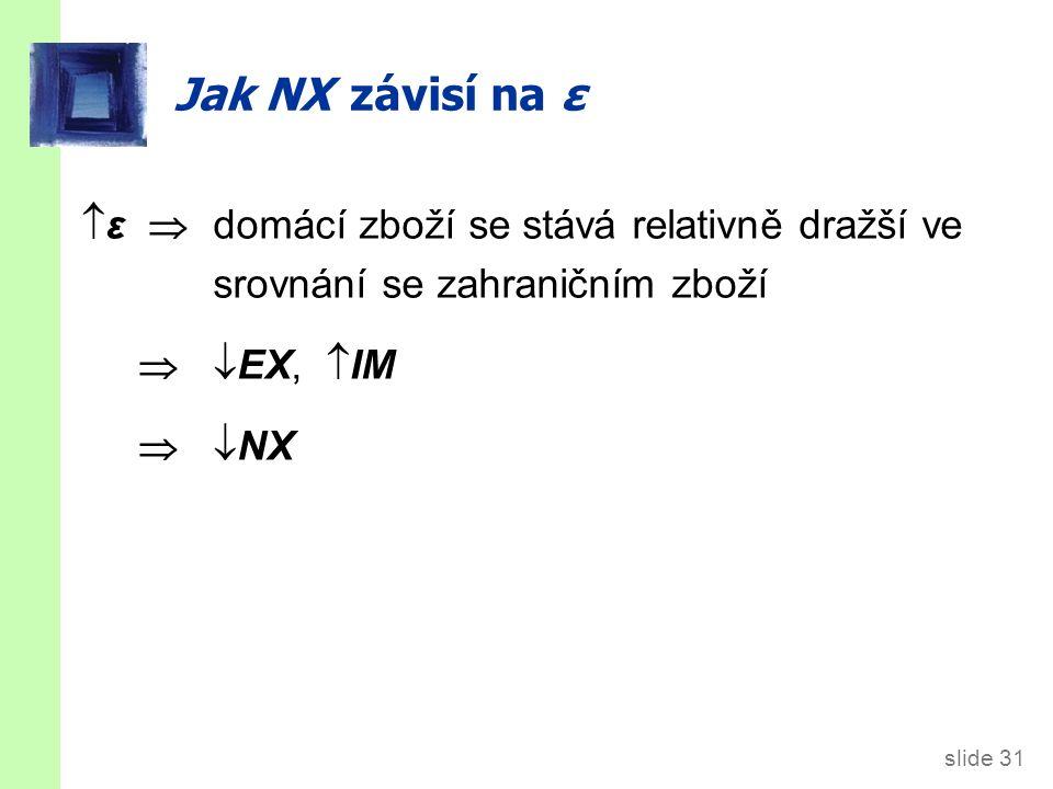 slide 31 Jak NX závisí na ε  ε  domácí zboží se stává relativně dražší ve srovnání se zahraničním zboží   EX,  IM   NX