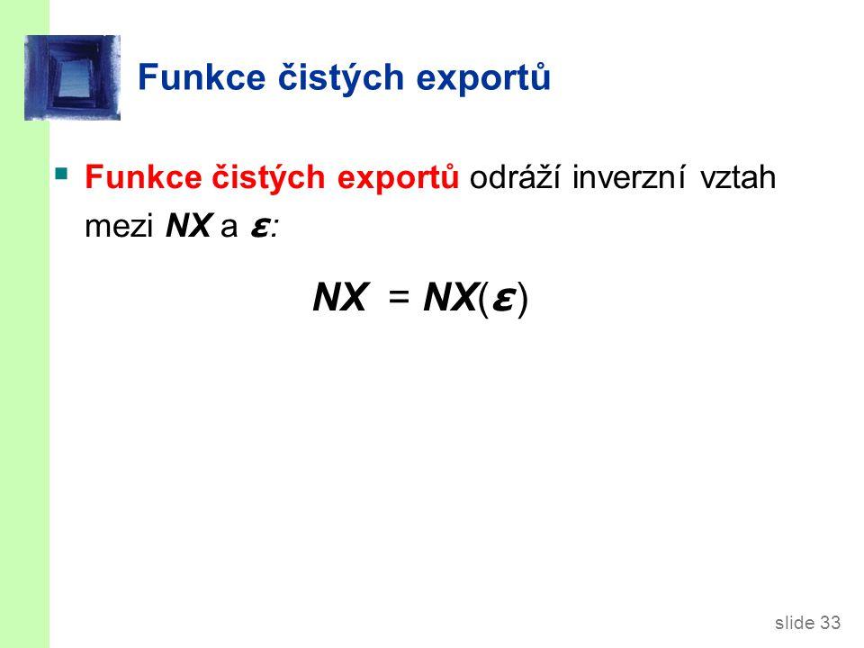 slide 33 Funkce čistých exportů  Funkce čistých exportů odráží inverzní vztah mezi NX a ε : NX = NX( ε )