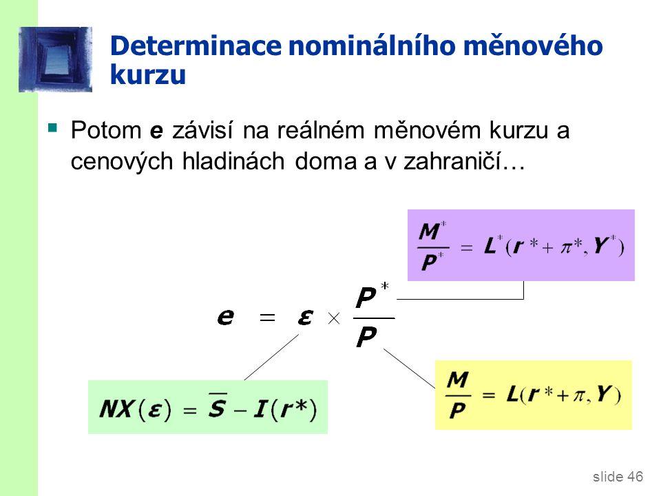 slide 46 Determinace nominálního měnového kurzu  Potom e závisí na reálném měnovém kurzu a cenových hladinách doma a v zahraničí…