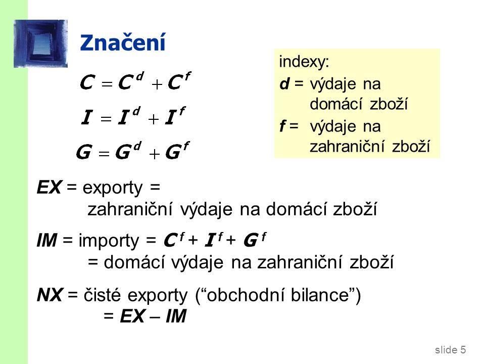 slide 5 Značení EX = exporty = zahraniční výdaje na domácí zboží IM = importy = C f + I f + G f = domácí výdaje na zahraniční zboží NX = čisté exporty