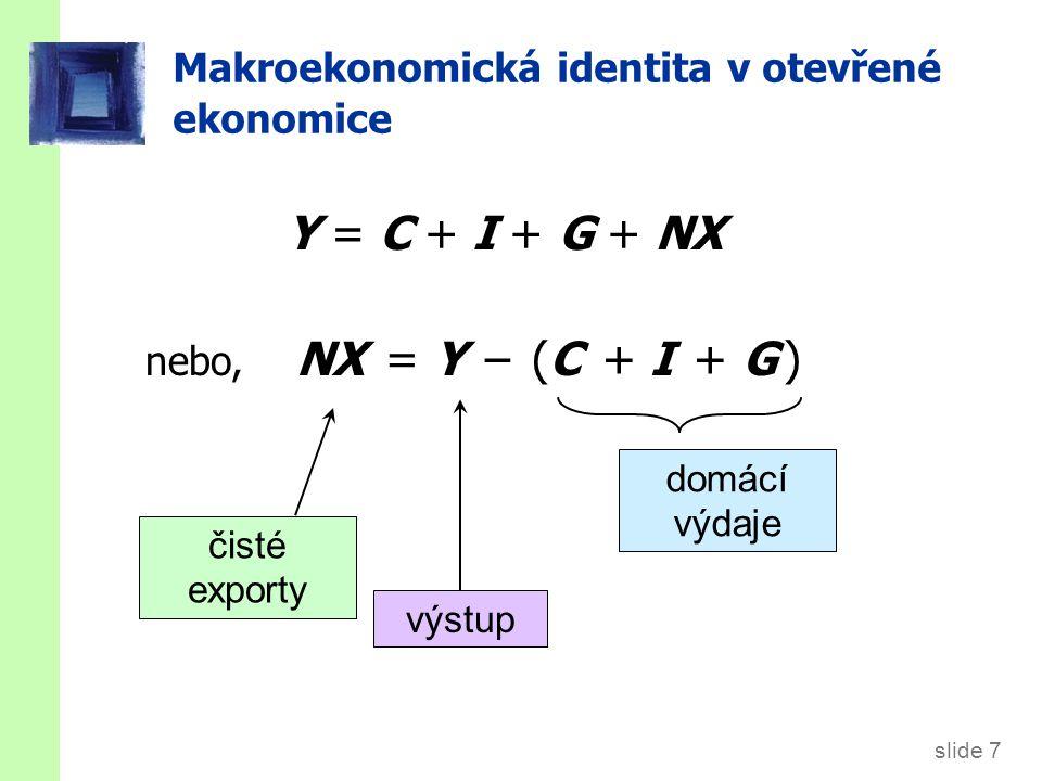 slide 7 Makroekonomická identita v otevřené ekonomice Y = C + I + G + NX nebo, NX = Y – (C + I + G ) čisté exporty domácí výdaje výstup