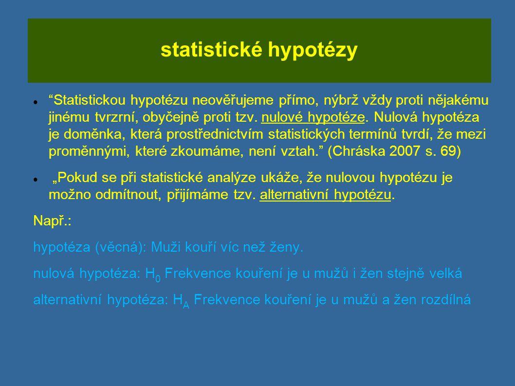 statistické hypotézy Statistickou hypotézu neověřujeme přímo, nýbrž vždy proti nějakému jinému tvrzrní, obyčejně proti tzv.