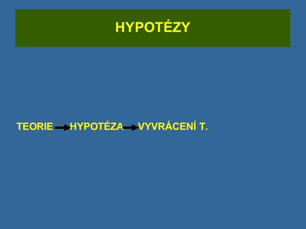 HYPOTÉZY TEORIE HYPOTÉZAVYVRÁCENÍ T.