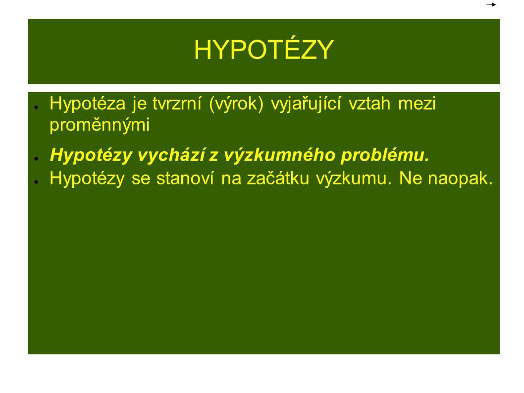 HYPOTÉZY ● Hypotéza je tvrzrní (výrok) vyjařující vztah mezi proměnnými ● Hypotézy vychází z výzkumného problému. ● Hypotézy se stanoví na začátku výz