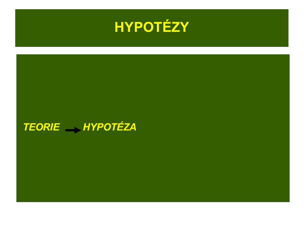 HYPOTÉZY TEORIE HYPOTÉZA
