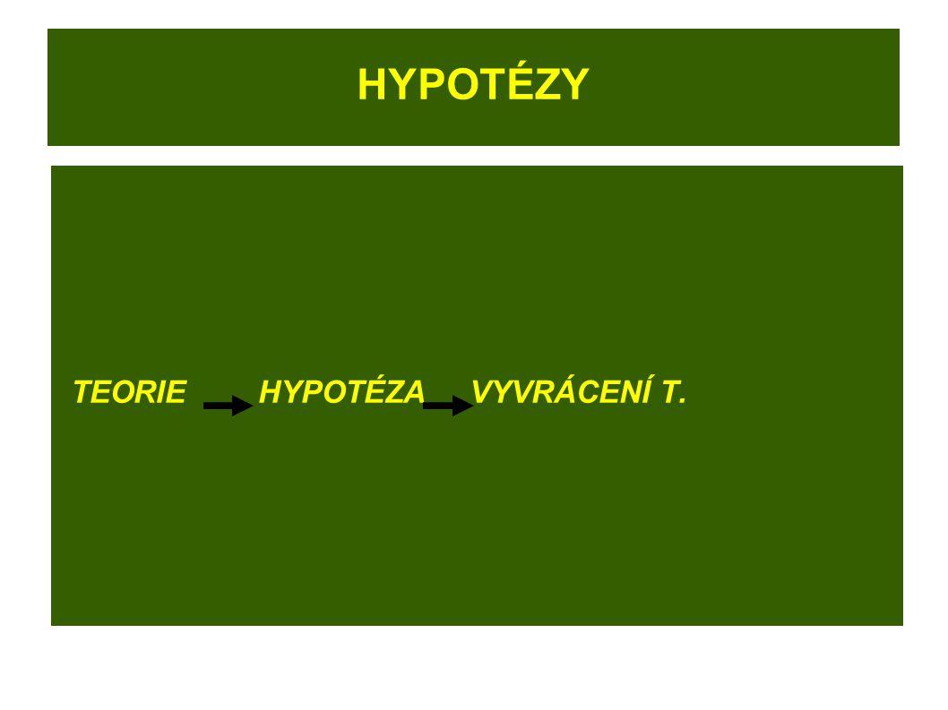 HYPOTÉZY TEORIE HYPOTÉZAVYVRÁCENÍ T. NOVÁ T.