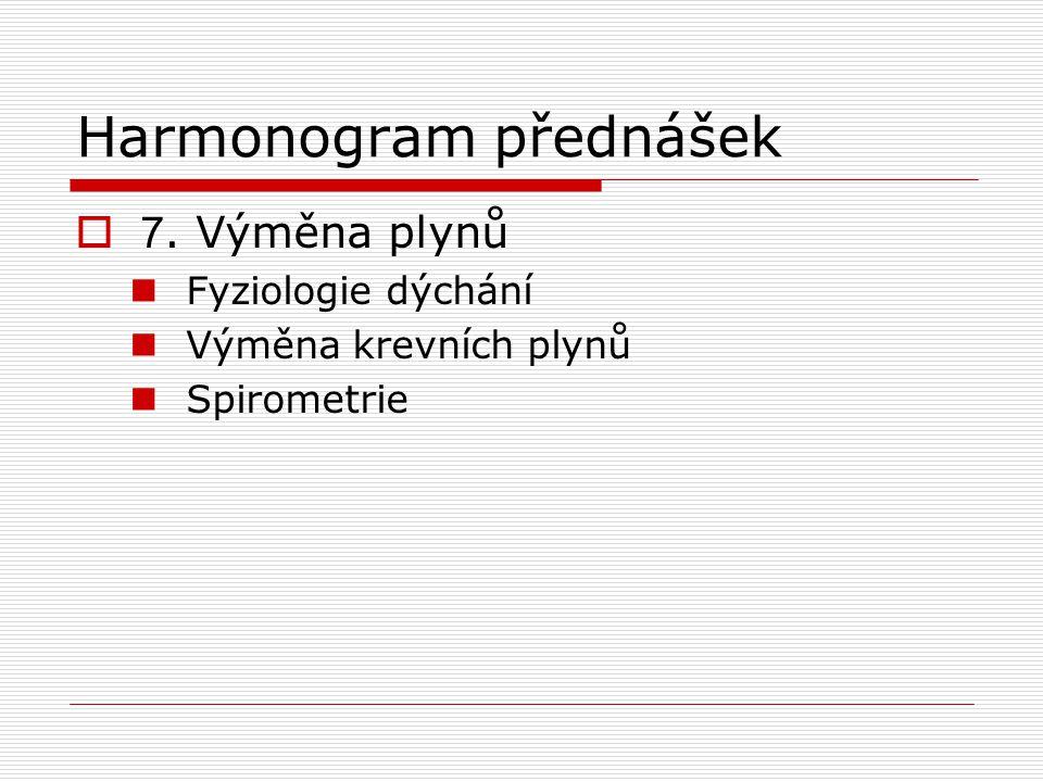 Harmonogram přednášek  7. Výměna plynů Fyziologie dýchání Výměna krevních plynů Spirometrie