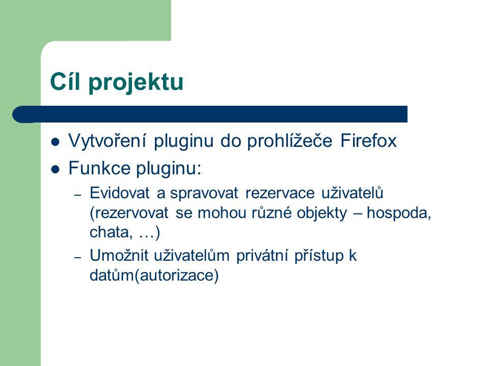 Cíl projektu Vytvoření pluginu do prohlížeče Firefox Funkce pluginu: – Evidovat a spravovat rezervace uživatelů (rezervovat se mohou různé objekty – hospoda, chata, …) – Umožnit uživatelům privátní přístup k datům(autorizace)
