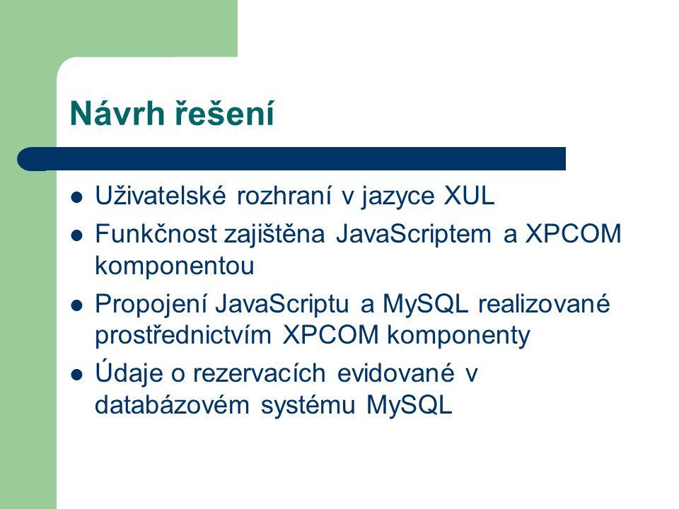 Metodika řešení Uživatelské rozhraní je vytvořeno v jazyce XUL: je odvozený z jazyka XML, používá se pro platformu mozilla, vhodný pro přenositelné rozhraní(interface), umožňuje vytvářet spoustu grafických prvků(tlačítka, checkboxy, přístrojové lišty, menu lišty, dialogy, stromy, …).