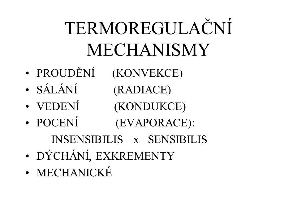 TERMOREGULAČNÍ MECHANISMY PROUDĚNÍ (KONVEKCE) SÁLÁNÍ (RADIACE) VEDENÍ (KONDUKCE) POCENÍ (EVAPORACE): INSENSIBILIS x SENSIBILIS DÝCHÁNÍ, EXKREMENTY MEC