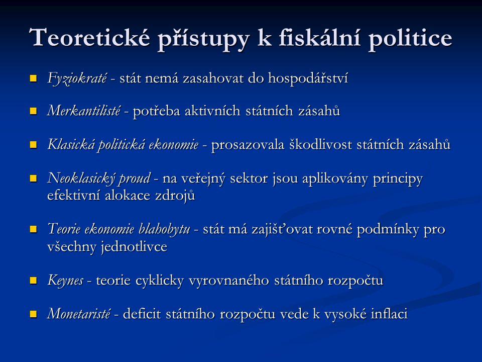 Teoretické přístupy k fiskální politice Fyziokraté - stát nemá zasahovat do hospodářství Fyziokraté - stát nemá zasahovat do hospodářství Merkantilist