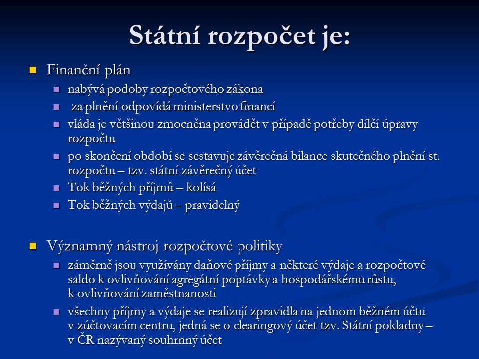 Státní rozpočet je: Finanční plán Finanční plán nabývá podoby rozpočtového zákona nabývá podoby rozpočtového zákona za plnění odpovídá ministerstvo fi