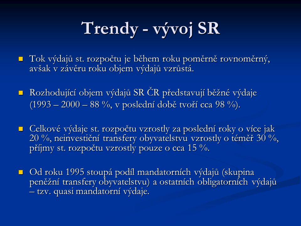 Trendy - vývoj SR Tok výdajů st.