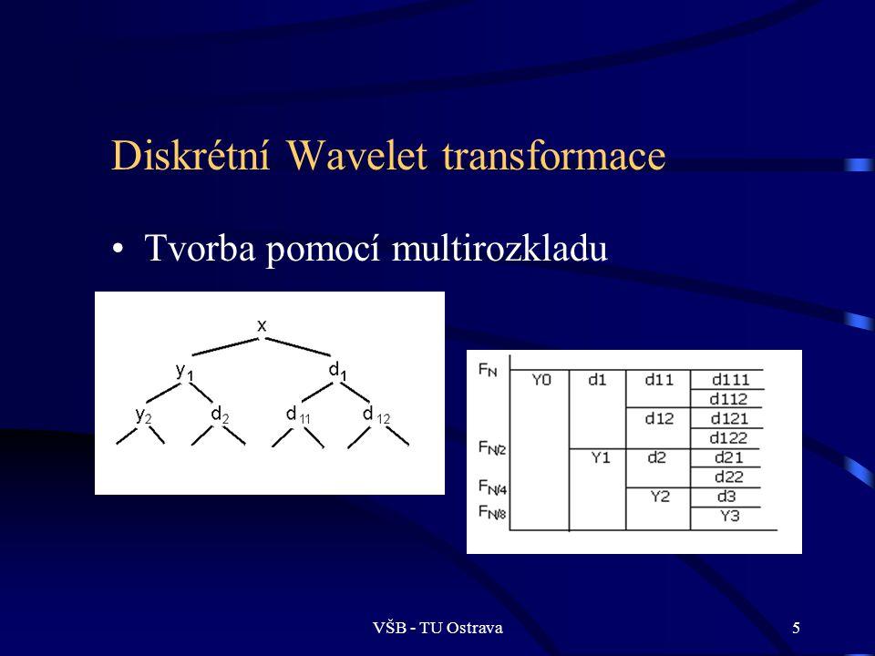 VŠB - TU Ostrava5 Diskrétní Wavelet transformace Tvorba pomocí multirozkladu