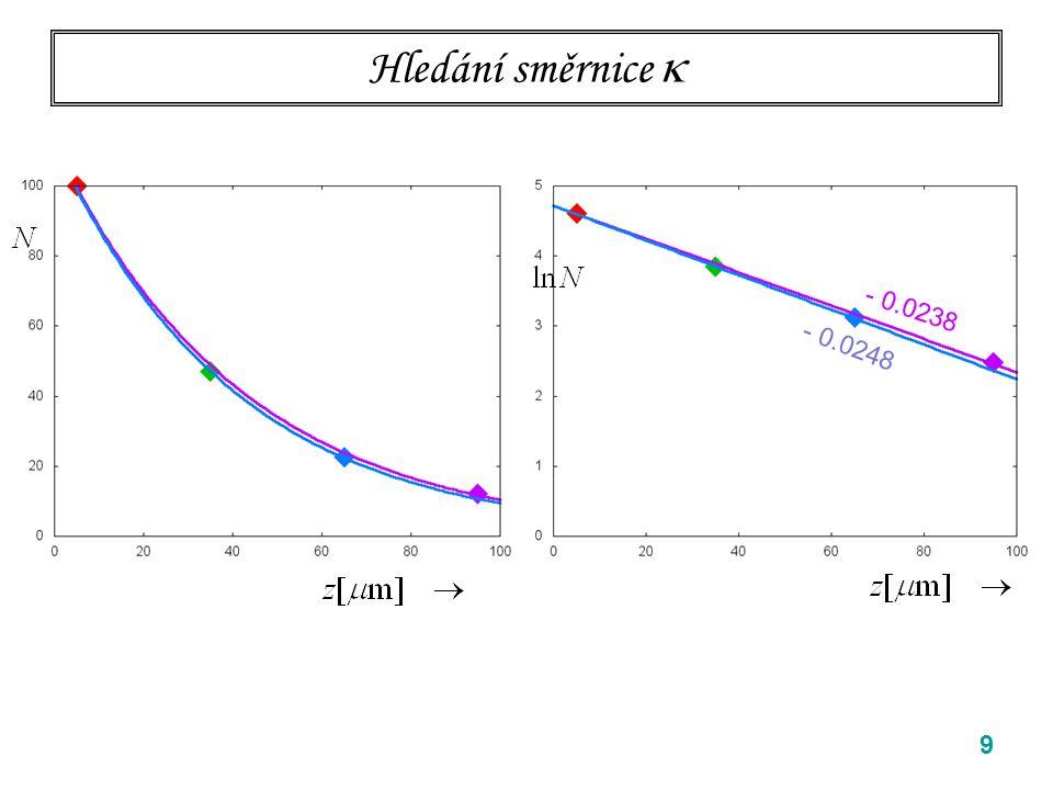 10 Odhad prostřednictví v barometrické formuli
