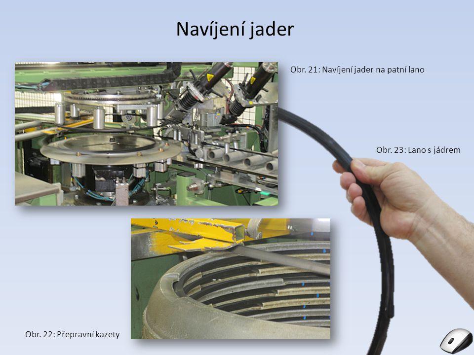 Navíjení jader Produkce NR v roce 2010 (tis.