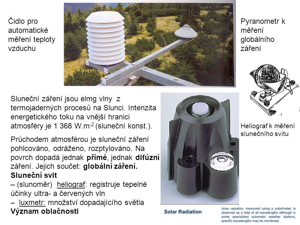 Čidlo pro automatické měření teploty vzduchu Pyranometr k měření globálního záření Heliograf k měření slunečního svitu Sluneční záření jsou elmg vlny z termojaderných procesů na Slunci.