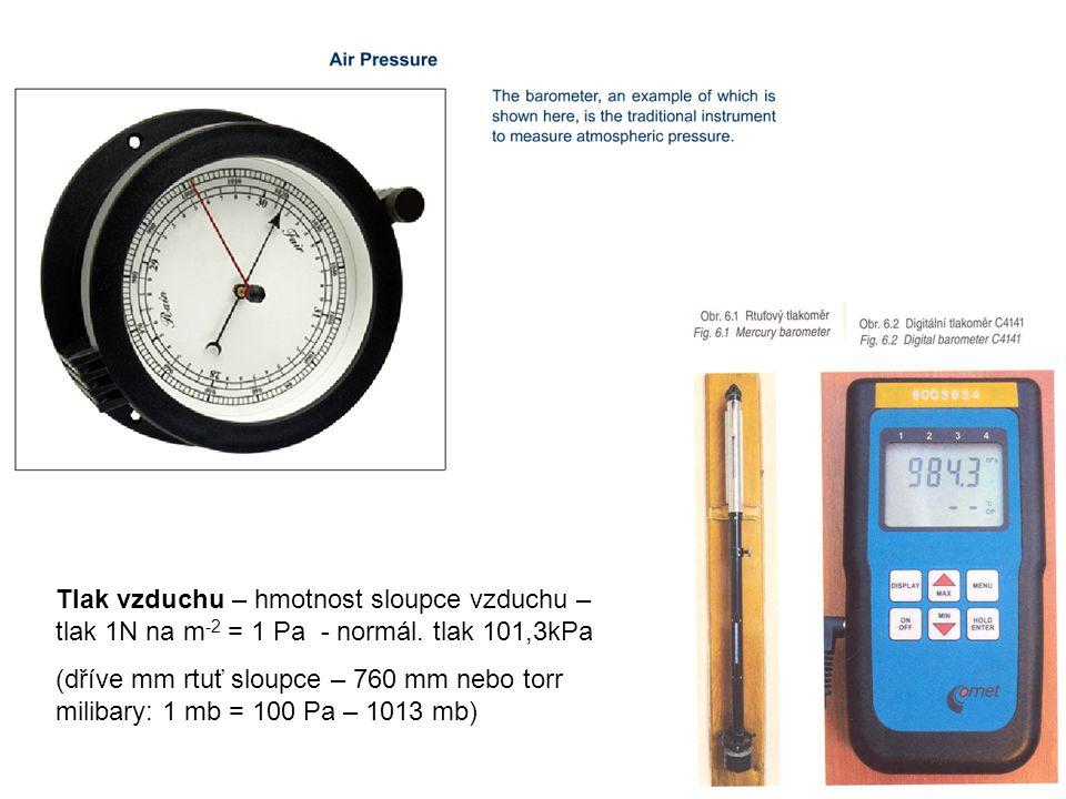 Tlak vzduchu – hmotnost sloupce vzduchu – tlak 1N na m -2 = 1 Pa - normál.