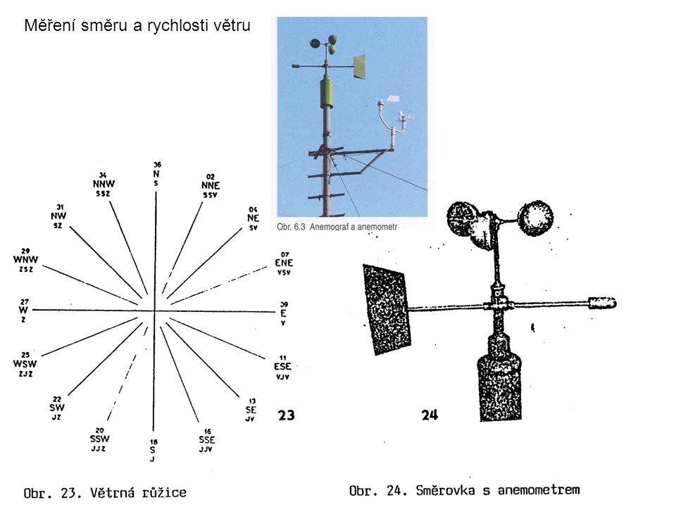 Měření směru a rychlosti větru