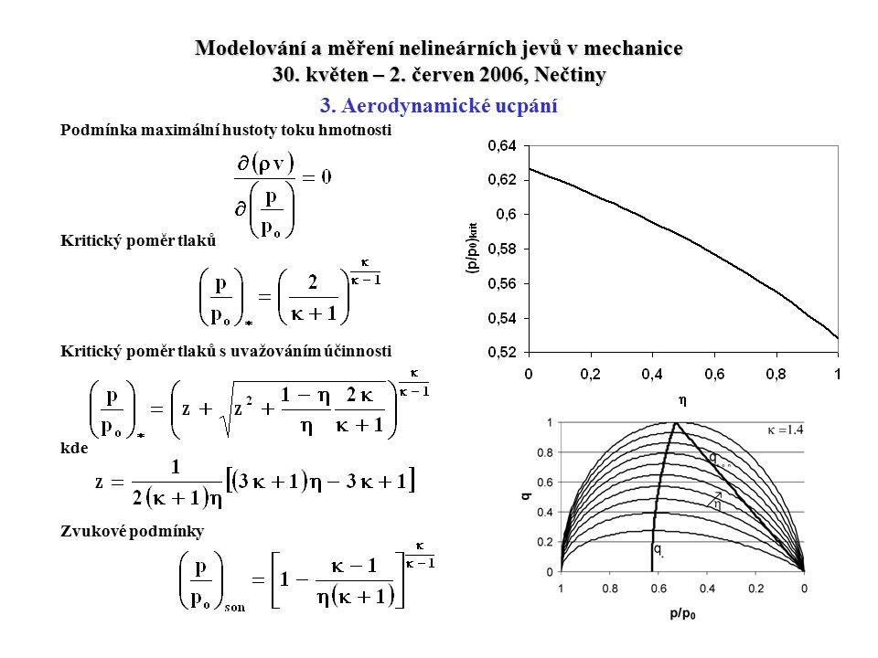 Podmínka maximální hustoty toku hmotnosti Modelování a měření nelineárních jevů v mechanice 30. květen – 2. červen 2006, Nečtiny 3. Aerodynamické ucpá