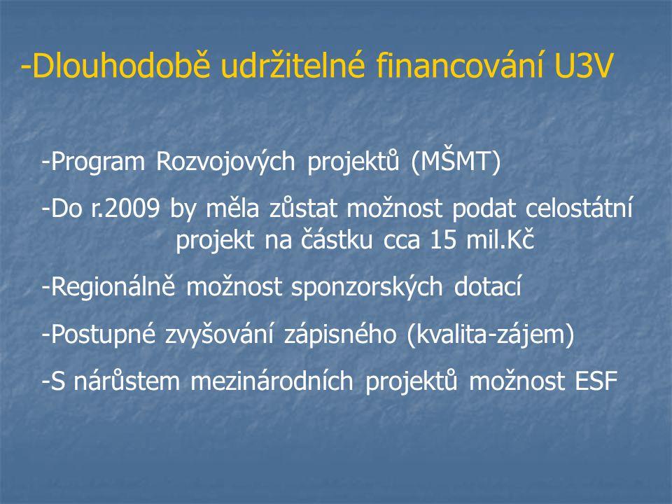 -Dlouhodobě udržitelné financování U3V -Program Rozvojových projektů (MŠMT) -Do r.2009 by měla zůstat možnost podat celostátní projekt na částku cca 15 mil.Kč -Regionálně možnost sponzorských dotací -Postupné zvyšování zápisného (kvalita-zájem) -S nárůstem mezinárodních projektů možnost ESF