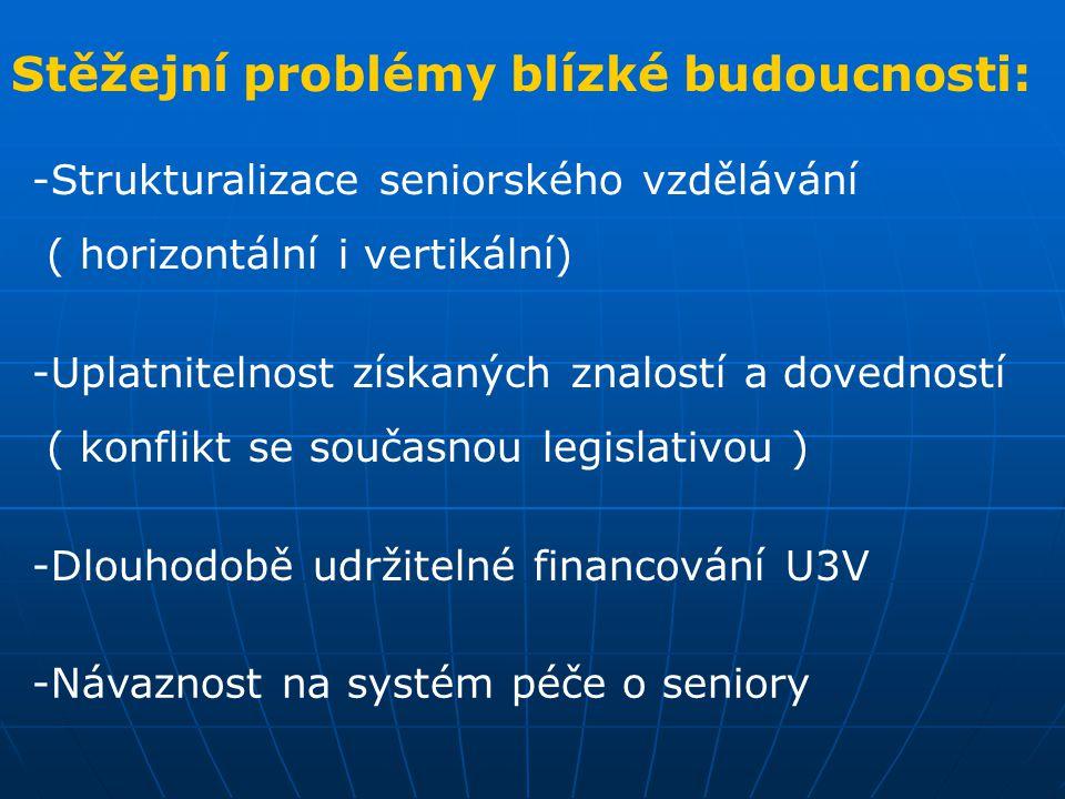 -Strukturalizace seniorského vzdělávání ( horizontální i vertikální) -Horizontální: oblíbená a žádaná témata ( PC kurzy) netradiční náplň( GPS, Pohybové studio) -Vertikální: zájmové studium oblíbeného oboru honorární- získání diplomu kvalifikační (možnost zaměstnání) společenská aktivita -Forma: jednotlivé přednášky, přednáškové cykly, semináře, výzkumné úkoly(?!),