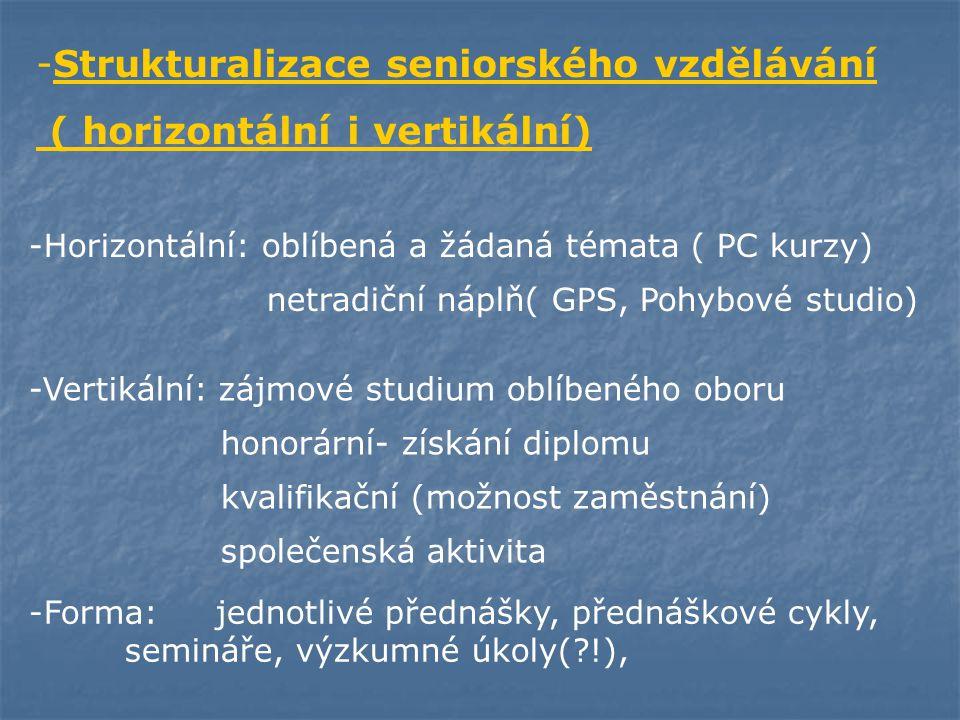 -Strukturalizace seniorského vzdělávání ( horizontální i vertikální) -Horizontální: oblíbená a žádaná témata ( PC kurzy) netradiční náplň( GPS, Pohybové studio) -Vertikální: zájmové studium oblíbeného oboru honorární- získání diplomu kvalifikační (možnost zaměstnání) společenská aktivita -Forma: jednotlivé přednášky, přednáškové cykly, semináře, výzkumné úkoly( !),