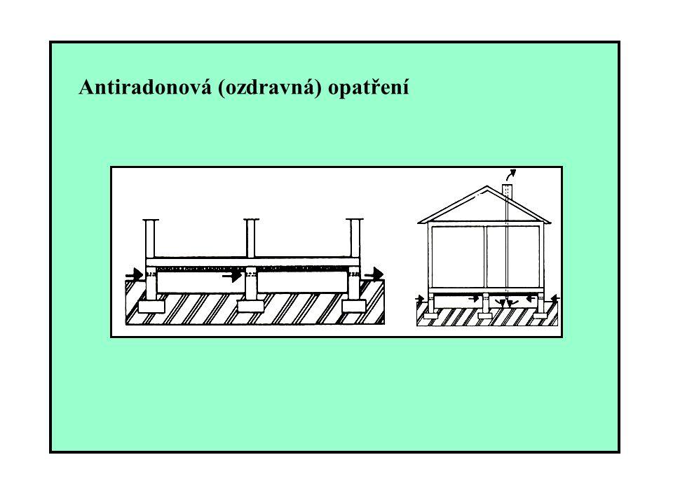 Antiradonová (ozdravná) opatření