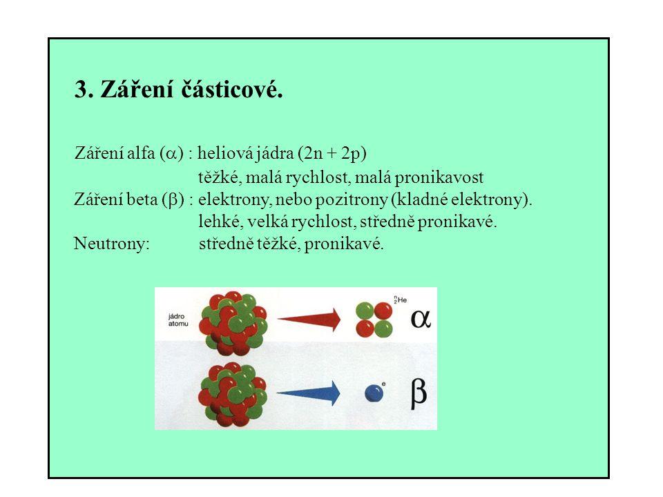 3. Záření částicové. Záření alfa (  ) : heliová jádra (2n + 2p) těžké, malá rychlost, malá pronikavost Záření beta (  ) : elektrony, nebo pozitrony