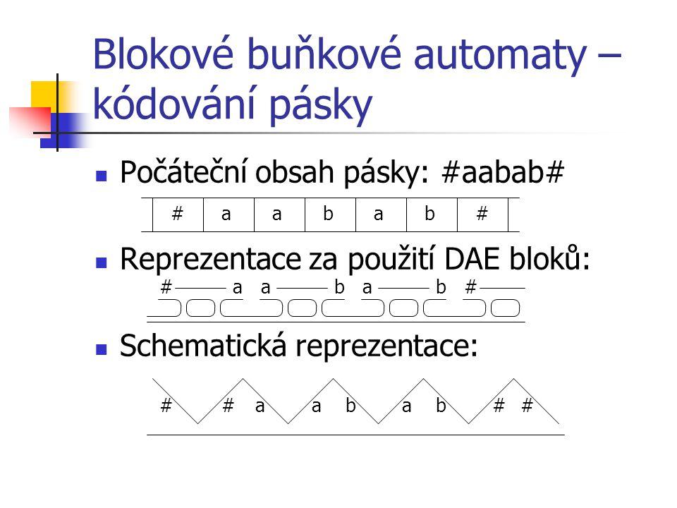 Blokové buňkové automaty – kódování pásky Počáteční obsah pásky: #aabab# Reprezentace za použití DAE bloků: Schematická reprezentace: #aabab# aabab## #abb##aa#