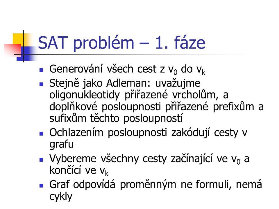 SAT problém – 1.