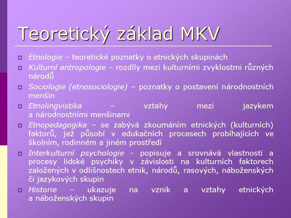 Teoretický základ MKV  Etnologie – teoretické poznatky o etnických skupinách  Kulturní antropologie – rozdíly mezi kulturními zvyklostmi různých nár