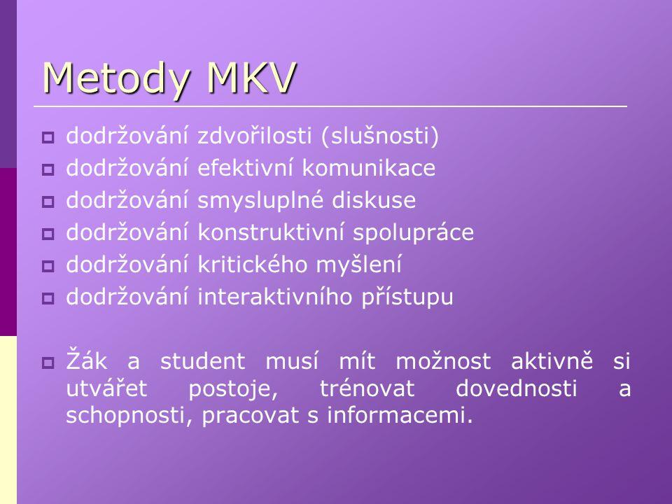 Metody MKV  dodržování zdvořilosti (slušnosti)  dodržování efektivní komunikace  dodržování smysluplné diskuse  dodržování konstruktivní spoluprác